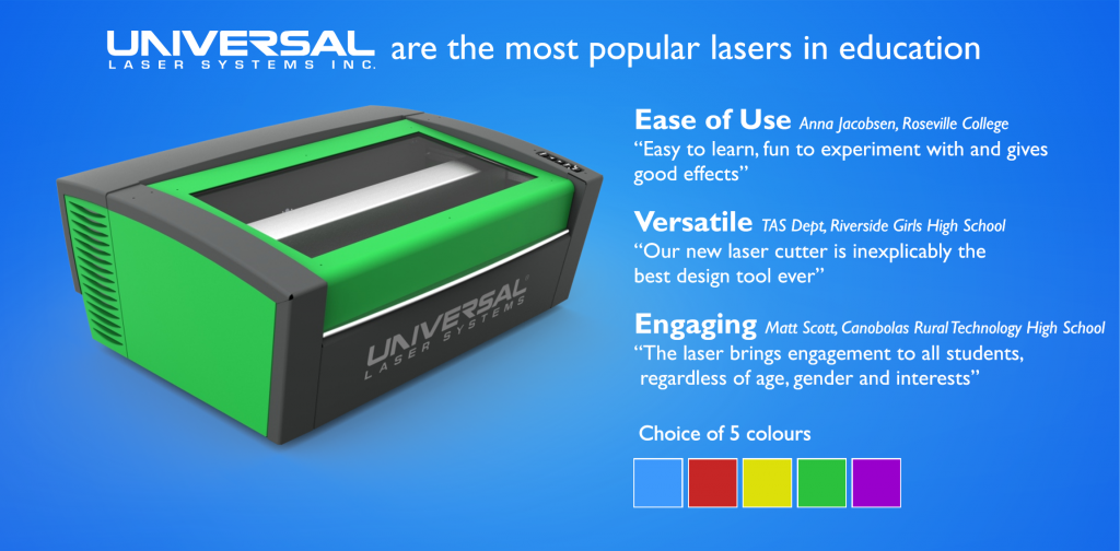Most Popular Lasers